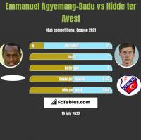 Emmanuel Agyemang-Badu vs Hidde ter Avest h2h player stats