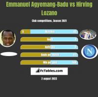 Emmanuel Agyemang-Badu vs Hirving Lozano h2h player stats