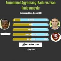 Emmanuel Agyemang-Badu vs Ivan Radovanovic h2h player stats