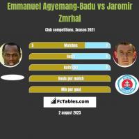 Emmanuel Agyemang-Badu vs Jaromir Zmrhal h2h player stats