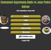 Emmanuel Agyemang-Badu vs Joao Pedro Galvao h2h player stats