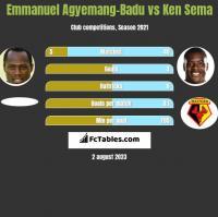 Emmanuel Agyemang-Badu vs Ken Sema h2h player stats