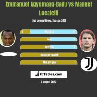 Emmanuel Agyemang-Badu vs Manuel Locatelli h2h player stats