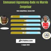 Emmanuel Agyemang-Badu vs Marvin Zeegelaar h2h player stats