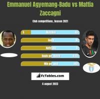 Emmanuel Agyemang-Badu vs Mattia Zaccagni h2h player stats