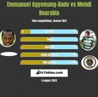 Emmanuel Agyemang-Badu vs Mehdi Bourabia h2h player stats