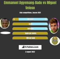 Emmanuel Agyemang-Badu vs Miguel Veloso h2h player stats