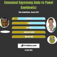 Emmanuel Agyemang-Badu vs Paweł Dawidowicz h2h player stats