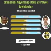 Emmanuel Agyemang-Badu vs Pawel Dawidowicz h2h player stats