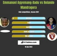 Emmanuel Agyemang-Badu vs Rolando Mandragora h2h player stats