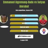 Emmanuel Agyemang-Badu vs Sofyan Amrabat h2h player stats