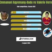 Emmanuel Agyemang-Badu vs Valerio Verre h2h player stats
