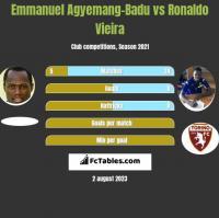 Emmanuel Agyemang-Badu vs Ronaldo Vieira h2h player stats