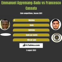 Emmanuel Agyemang-Badu vs Francesco Cassata h2h player stats