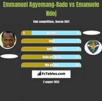 Emmanuel Agyemang-Badu vs Emanuele Ndoj h2h player stats