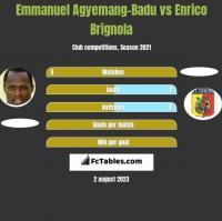Emmanuel Agyemang-Badu vs Enrico Brignola h2h player stats
