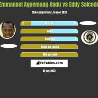 Emmanuel Agyemang-Badu vs Eddy Salcedo h2h player stats
