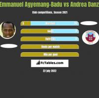 Emmanuel Agyemang-Badu vs Andrea Danzi h2h player stats