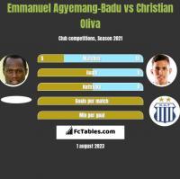 Emmanuel Agyemang-Badu vs Christian Oliva h2h player stats