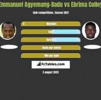 Emmanuel Agyemang-Badu vs Ebrima Colley h2h player stats