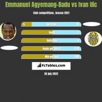 Emmanuel Agyemang-Badu vs Ivan Ilic h2h player stats