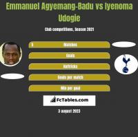 Emmanuel Agyemang-Badu vs Iyenoma Udogie h2h player stats