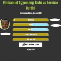 Emmanuel Agyemang-Badu vs Lorenzo Bertini h2h player stats