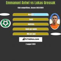 Emmanuel Antwi vs Lukas Gressak h2h player stats