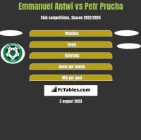Emmanuel Antwi vs Petr Prucha h2h player stats