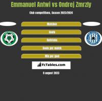 Emmanuel Antwi vs Ondrej Zmrzly h2h player stats