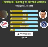 Emmanuel Boateng vs Alfredo Morales h2h player stats