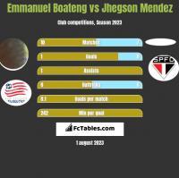 Emmanuel Boateng vs Jhegson Mendez h2h player stats