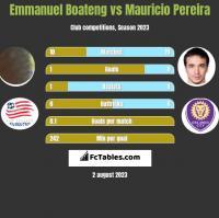 Emmanuel Boateng vs Mauricio Pereira h2h player stats