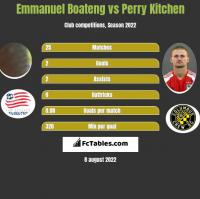 Emmanuel Boateng vs Perry Kitchen h2h player stats