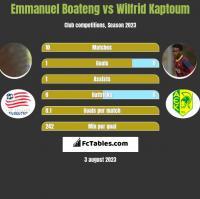 Emmanuel Boateng vs Wilfrid Kaptoum h2h player stats