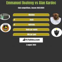 Emmanuel Boateng vs Alan Kardec h2h player stats