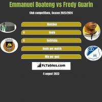 Emmanuel Boateng vs Fredy Guarin h2h player stats