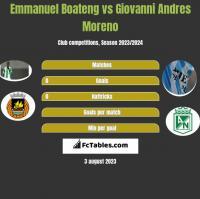 Emmanuel Boateng vs Giovanni Andres Moreno h2h player stats