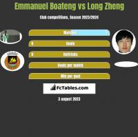 Emmanuel Boateng vs Long Zheng h2h player stats