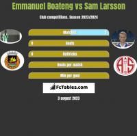 Emmanuel Boateng vs Sam Larsson h2h player stats