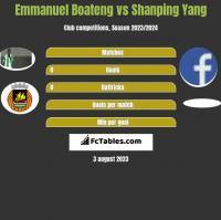 Emmanuel Boateng vs Shanping Yang h2h player stats