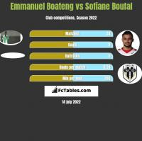 Emmanuel Boateng vs Sofiane Boufal h2h player stats