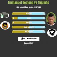 Emmanuel Boateng vs Tiquinho h2h player stats