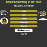 Emmanuel Boateng vs Xuri Zhao h2h player stats