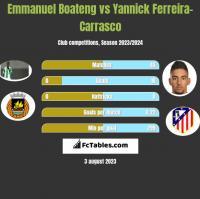 Emmanuel Boateng vs Yannick Ferreira-Carrasco h2h player stats