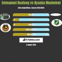 Emmanuel Boateng vs Nyasha Mushekwi h2h player stats