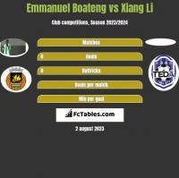 Emmanuel Boateng vs Xiang Li h2h player stats