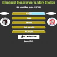 Emmanuel Dieseruvwe vs Mark Shelton h2h player stats