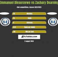 Emmanuel Dieseruvwe vs Zachary Dearnley h2h player stats