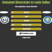Emmanuel Dieseruvwe vs Lewis Collins h2h player stats
